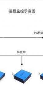 尘埃粒子计数器的结构组成和仪器特点是怎样的?